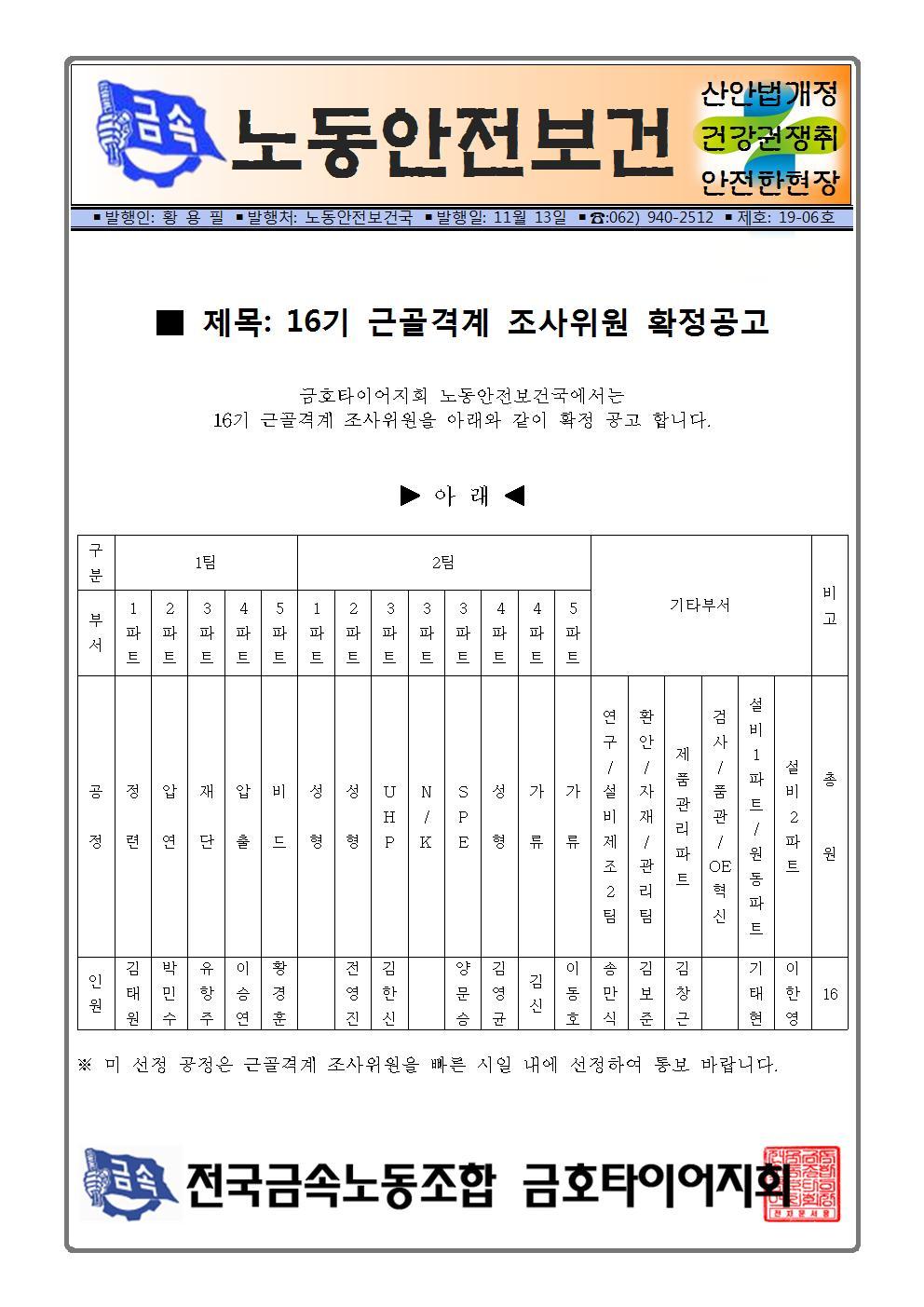 19-06 근골격계 조사위원 확정공고.jpg