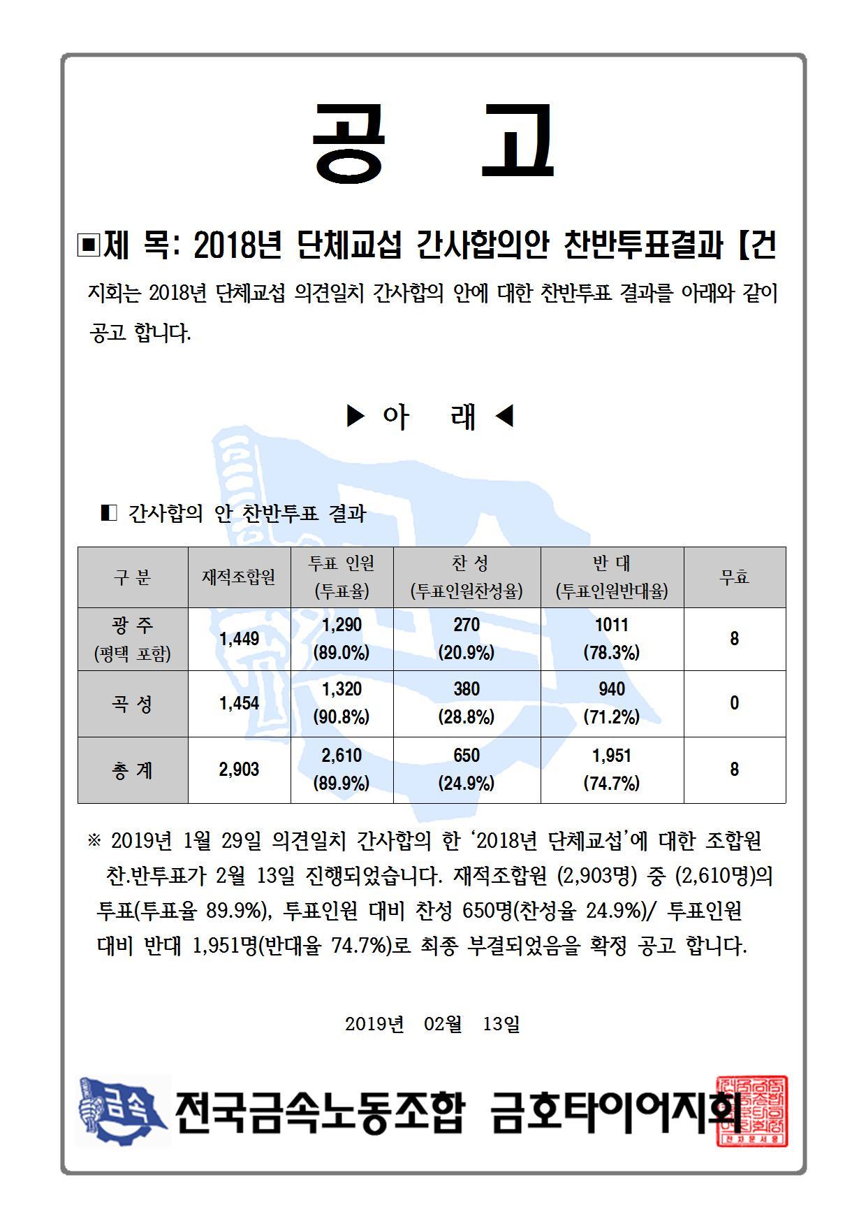 투표결과001.jpg