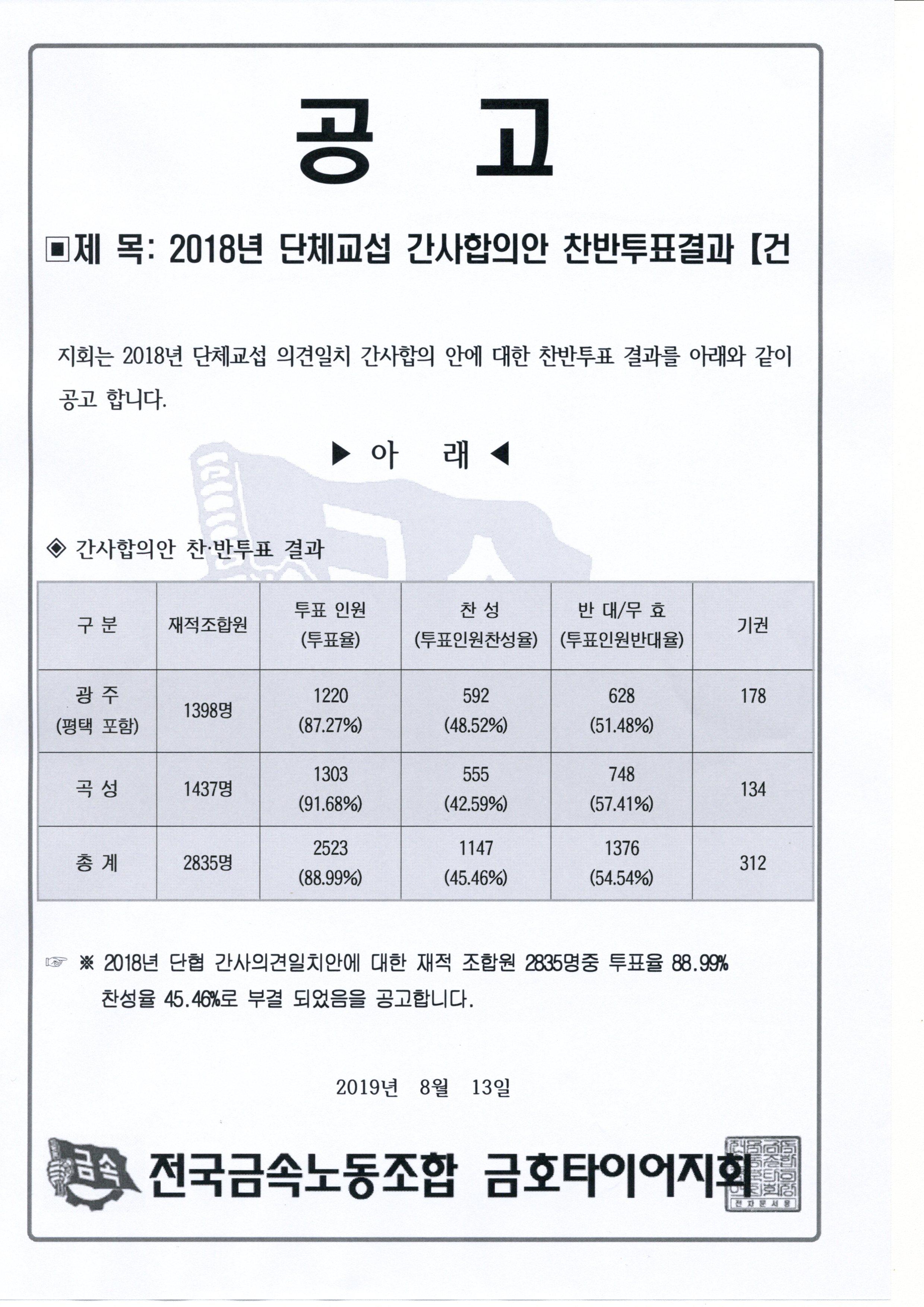 임시총회결과179.jpg
