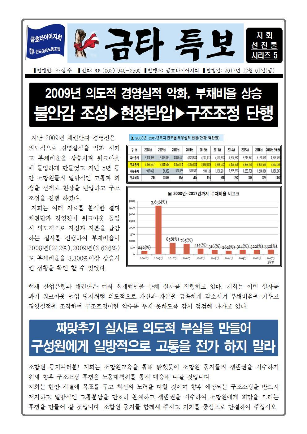 금타특보5호001.jpg