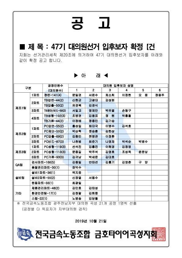 곡성지회 47기 대의원선거 입후보자 확정(건_1.jpg